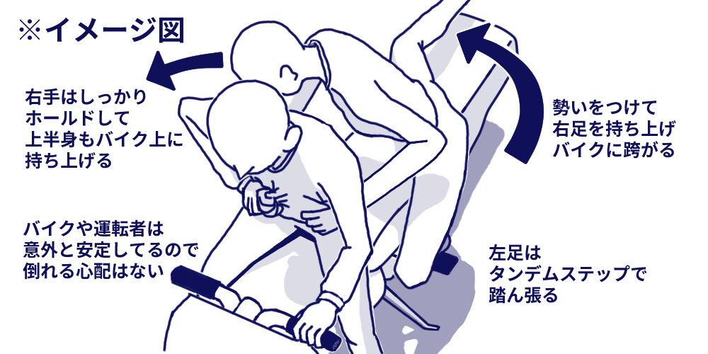 タンデム図2